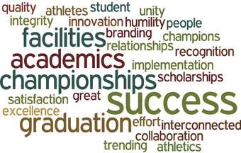Final wordle from theme 7 committee