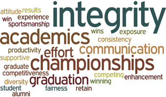 Initial wordle from theme 7 committee