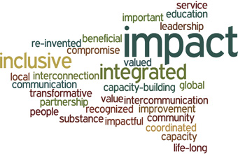 Final wordle from theme 4 committee