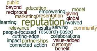 Initial wordle from theme 4 committee