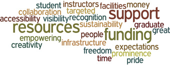 Final wordle from theme 1 committee