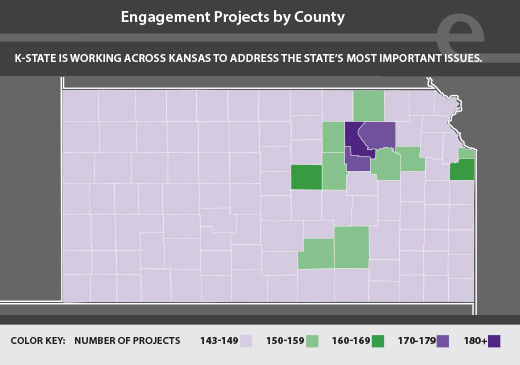 Engagement Projects by County