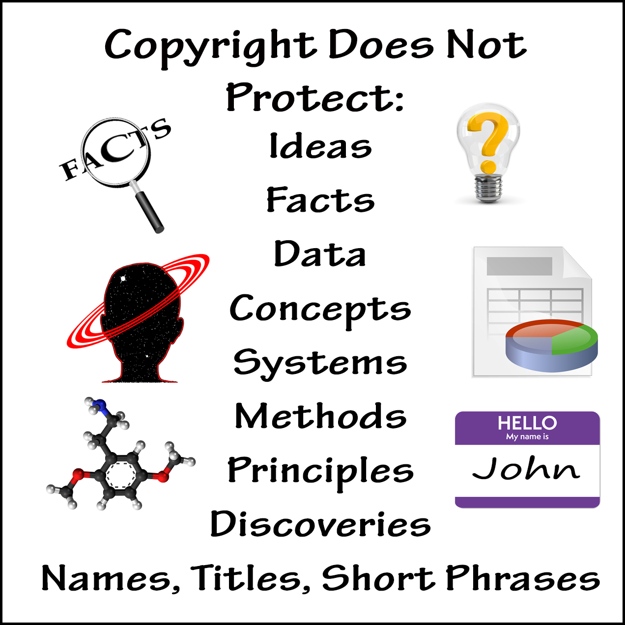 Copyright does not protect ideas, facts, concepts, systems, methods, principles, discoveries, names, titles, or short phrases