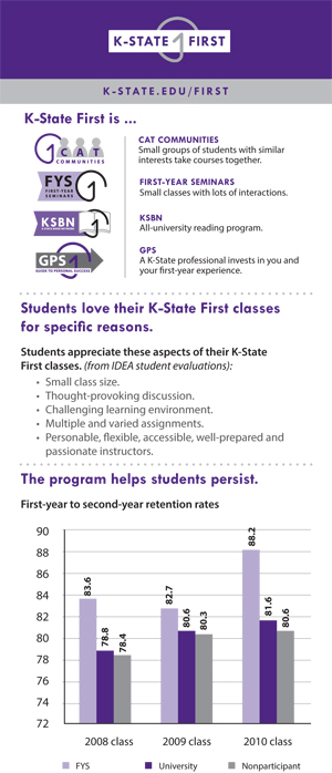 K-State First Infographic Card, page 1