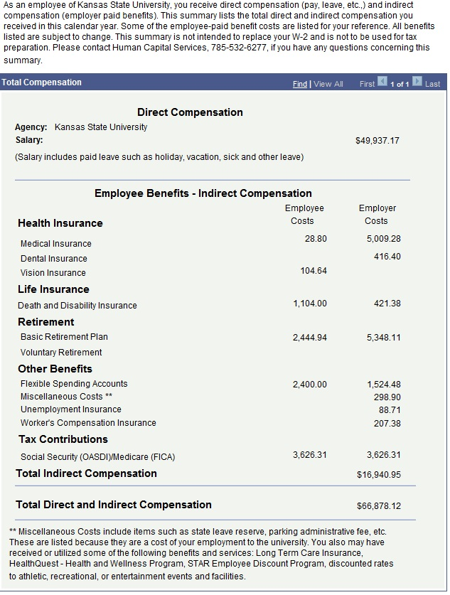 total compensation summary detail
