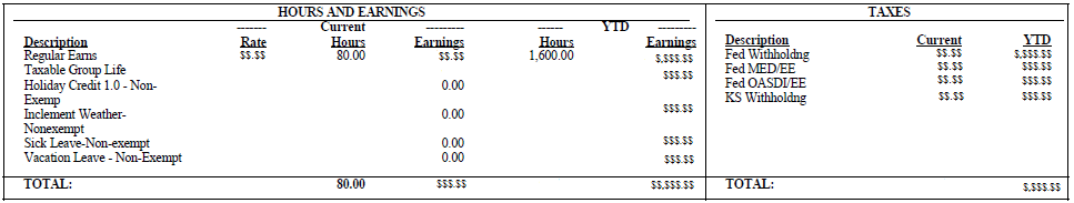 hours, earnings and taxes