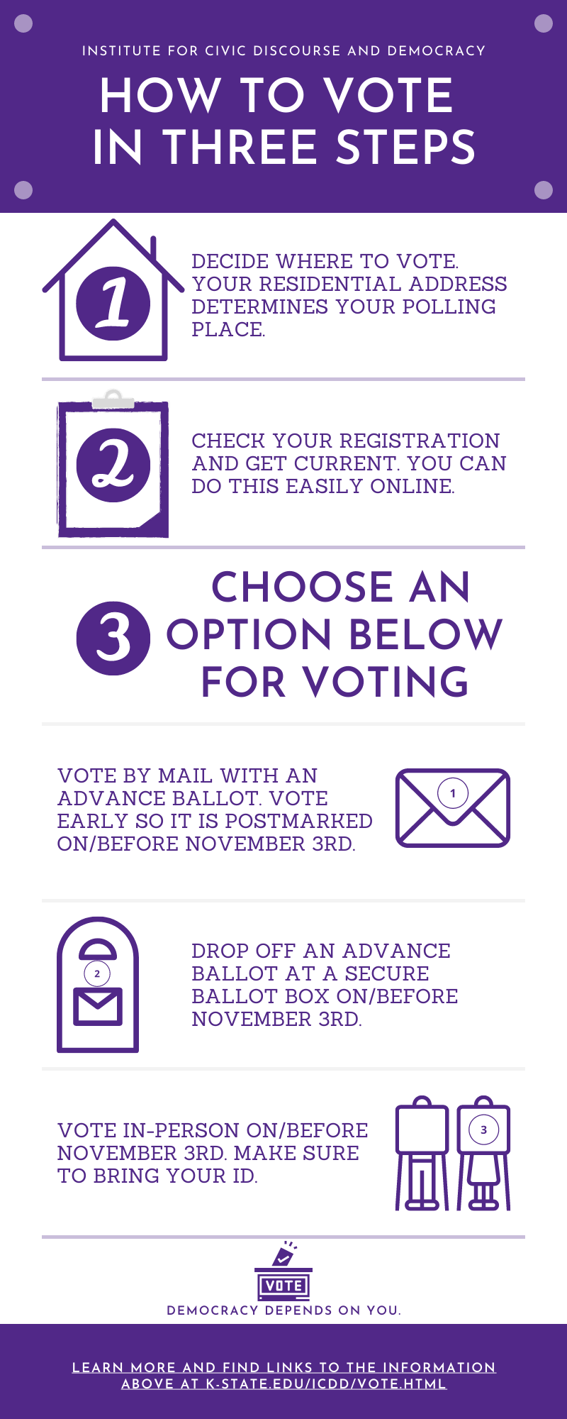 How to Vote in Three Streps
