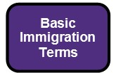 basicterms