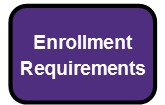 enrollmentrequirements