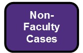 non-faculty button