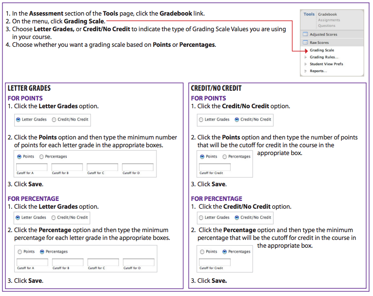Creating A Grading Scale In K-State Online