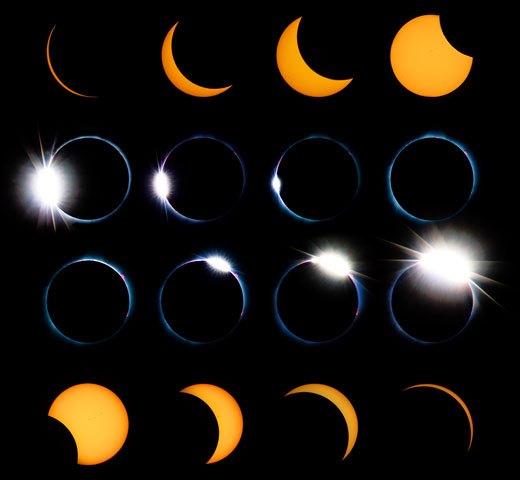 stages of the eclipse photo, by Tommy Theis