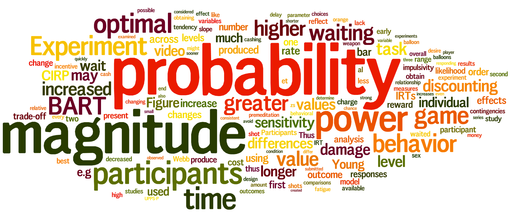 Young Lab Word Cloud