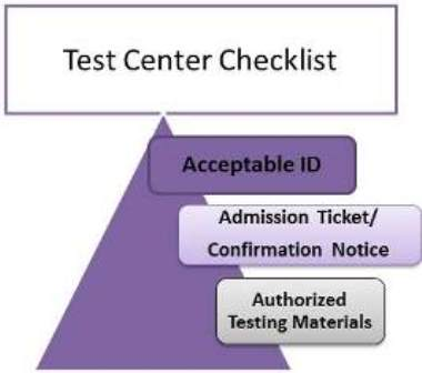 Test Center Checklist