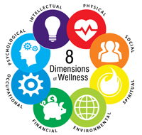 8 Dimensions of Wellness graphic