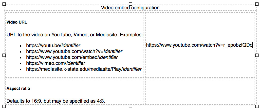 Video embed snippet example
